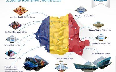 Culorile Romaniei bilant 2016